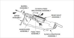 OPERATOR'S MANUAL MACHINE GUN, 5.56MM, M249 W/EQUIPment, AR ROLE, LMG ROLE, Plus 500 free US military manuals and US Army field manuals when you sample this book
