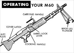 Operators Manual M60 Machine Gun Cartoon 1970, Plus 500 free US military manuals and US Army field manuals when you sample this book
