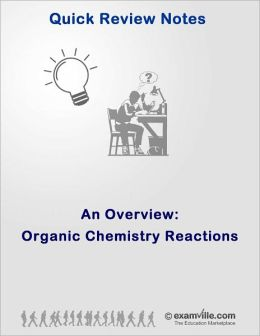 Organic Chemistry Reactions: An Overview