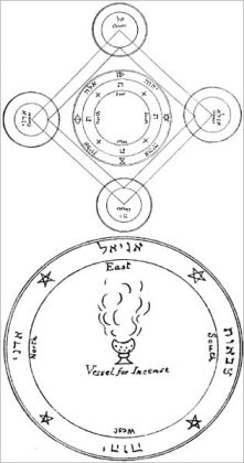 Magick: The Greater Key Of Solomon Book One - Including A Clear And Precise Exposition Of King Solomon Secret Procedure, Its Mysteries And Magic Rites, Original Plates, Seals, Charms And Talismans.