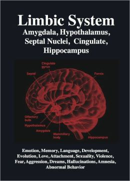 Limbic System: Amygdala, Hippocampus, Hypothalamus, Septal Nuclei, Cingulate, Emotion, Memory, Sex, Language, Dreams, Hallucinations, Unconscious Mind