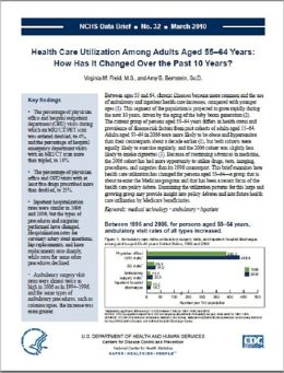 Health Care Utilization Among Adults Aged 55–64 Years: How Has It Changed Over the Past 10 Years?