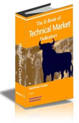 Technical Market Indicators