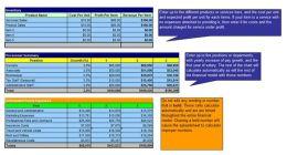 Life Coach Business Plan