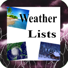 Weather Lists