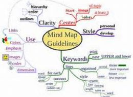 The Analysis of the Mind Presented by Resounding Wind Publishing