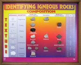 Hubbard Scientific 2706 Identifying Igneous Rock Classroom Project