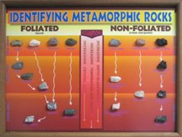 Hubbard Scientific 2711 Identifying Metamorphic Rock Classroom Project