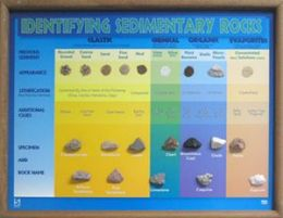Hubbard Scientific 2716 Identifying Sedimentary Rock Classroom Project