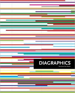 Diagraphics