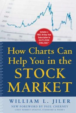 How Charts Can Help You in the Stock Market