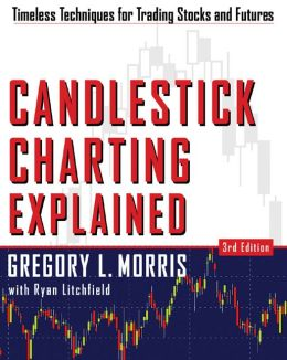 Candlestick Charting Explained: Timeless Techniques for Trading stocks and Sutures