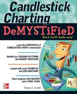 Candlestick Charting Demystified