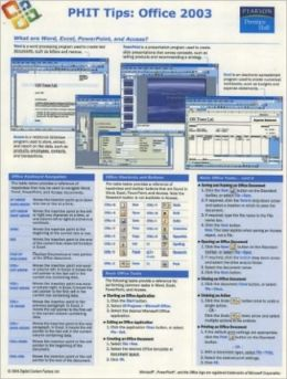 Phit Tips Excel 2003