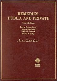 Remedies:Public and Private