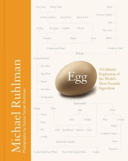 Egg: A Culinary Exploration of the World's Most Versatile Ingredient (PagePerfect NOOK Book)