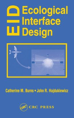 Ecological Interface Design