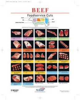North American Meat Processors Foodservice Posters (4 poster set: Veal, Beef, Lamb, Pork)