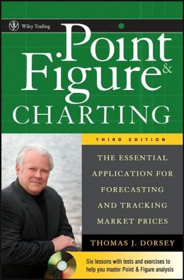 Point & Figure Charting: The Essential Application for Forecasting and Tracking Market Prices with CD