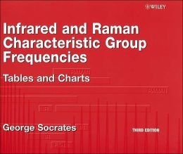 Infrared and Raman Characteristic Group Frequencies: Tables and Charts