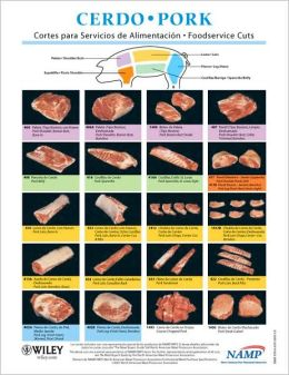North American Meat Processors Spanish Pork Notebook Guides- Set of 5