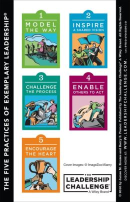 The Leadership Challenge Card, Side A: The Ten Commitments of Leadership, Side B: The Five Practices of Exemplary Leadership