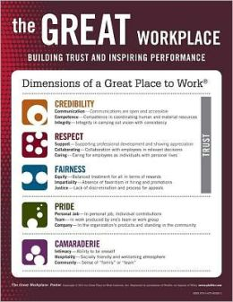 The Great Workplace Poster