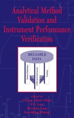 Analytical Method Validation & Instrument Calibration
