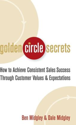 Golden Circle Secrets: How to Achieve Consistent Sales Success Through Customer Values & Expectations