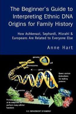 The Beginner's Guide to Interpreting Ethnic DNA Origins for Family History: How Ashkenazi, Sephardi, Mizrahi & Europeans Are Related to Everyone Else