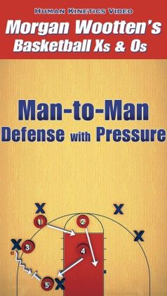 Man-To-Man Defense With Pressure Video - NTSC