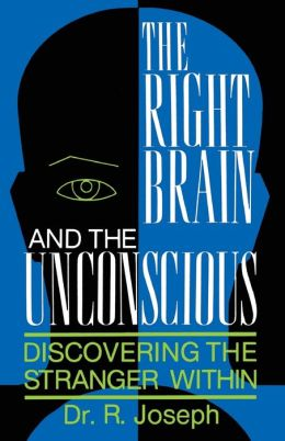Right Brain And The Unconscious