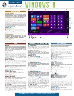 Windows 8 Quick Access Reference Chart