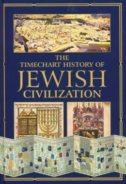 Timechart of Jewish Civilization