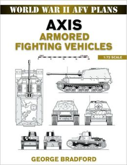 Armored fighting vehicles 40k