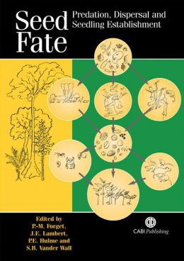 Seed Fate: Predation, Dispersal and Seedling Establishment