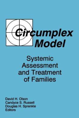 Circumplex Model