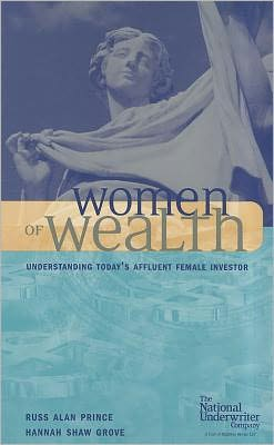Women of Wealth: Understanding Today's Affluent Female Investor