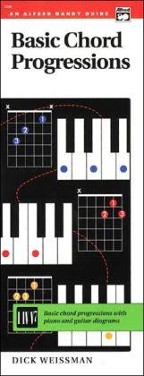 Basic Chord Progressions: Handy Guide
