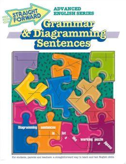 Grammar and Sentence Diagram