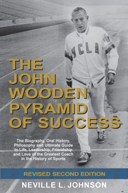 The John Wooden Pyramid of Success