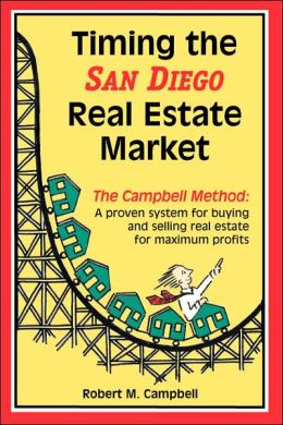 Timing The San Diego Real Estate Market