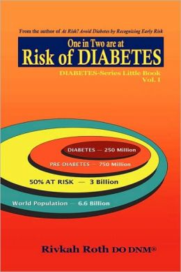 Risk Of Diabetes - One In Two Are At Risk Of Diabetes
