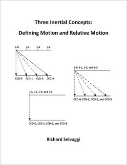 Three Inertial Concepts: Defining Motion and Relative Motion