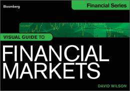Visual Guide to Financial Markets