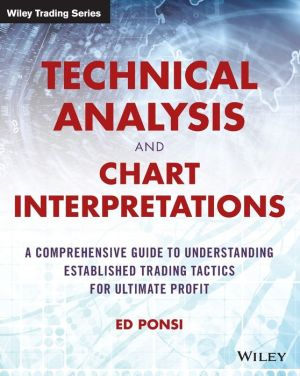 guide to technical analysis & candlesticks pdf