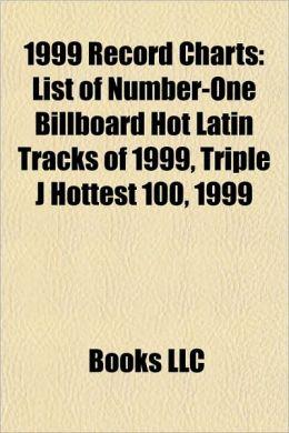 hot latin charts: