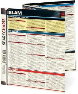 Islam (SparkCharts)