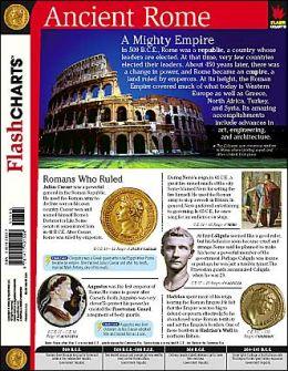 Ancient Rome (FlashCharts)