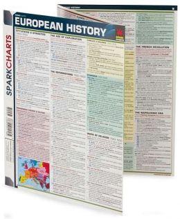 European History (SparkCharts)